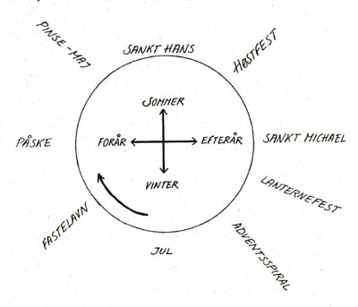 aarscirkel.jpg